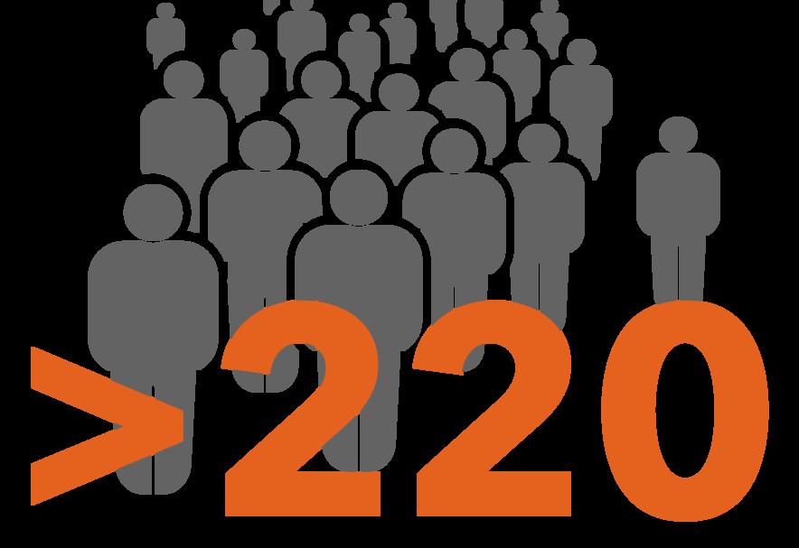 >220 Mitarbeiter